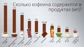 Инфографика компании HELL ENERGY