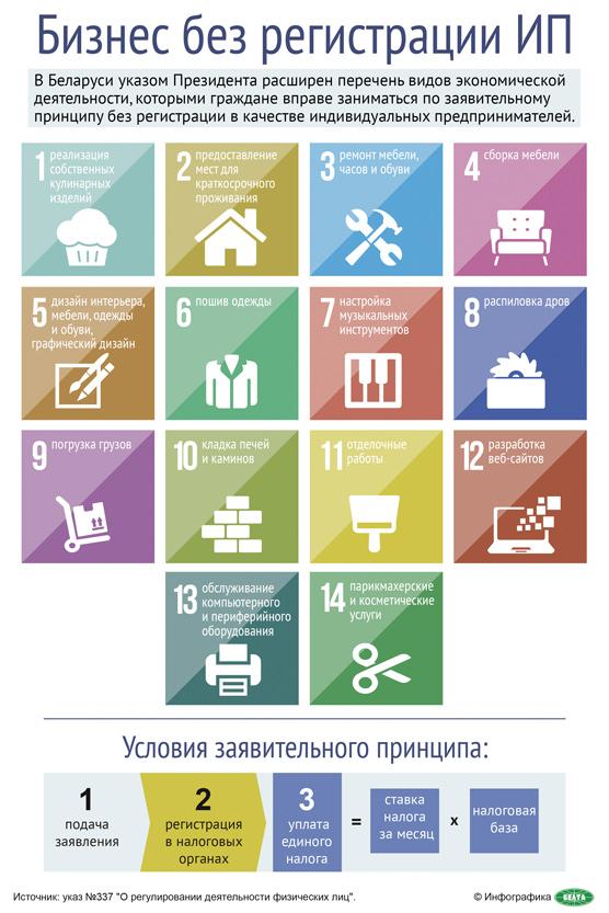Регистрация налогообложение ип в беларуси бухгалтерское сопровождение интернет