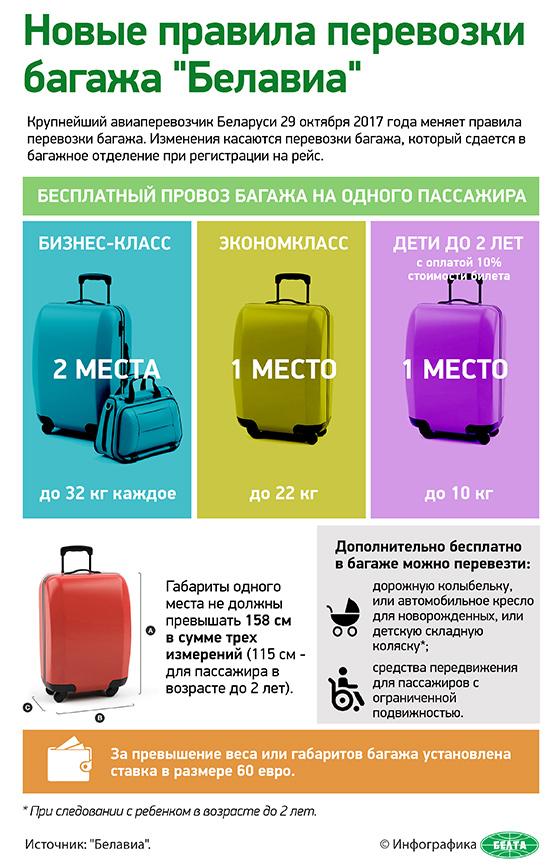 "Новые правила перевозки багажа ""Белавиа"""