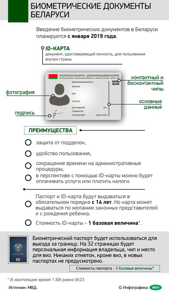 Биометрические документы Беларуси