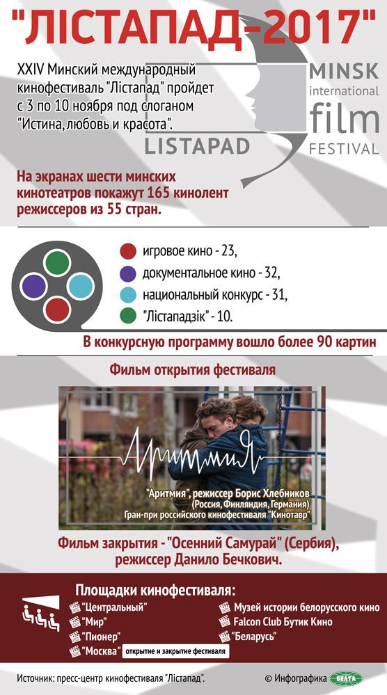 """""""Лістапад-2017"""""""