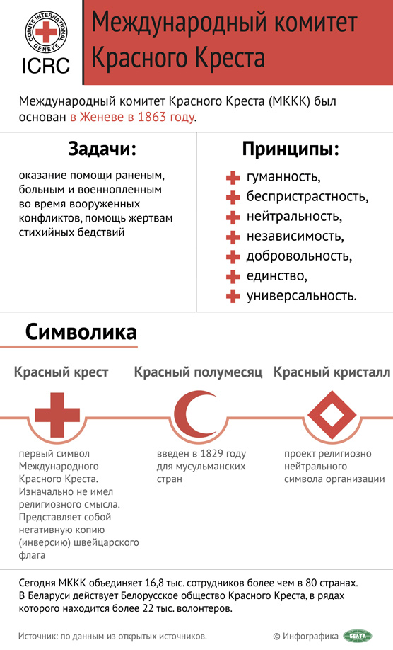 Международный комитет Красного Креста