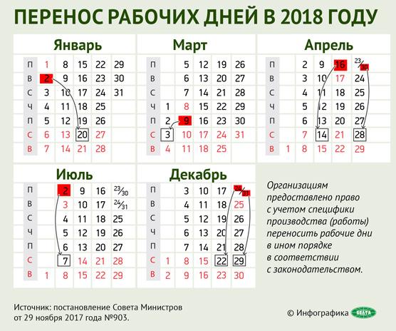 Перенос рабочих дней в 2018 году