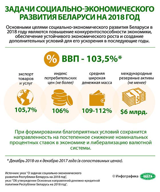 Задачи социально-экономического развития Беларуси на 2018 год