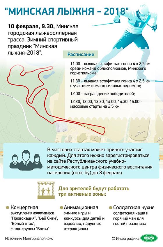 """Минская лыжня-2018"""