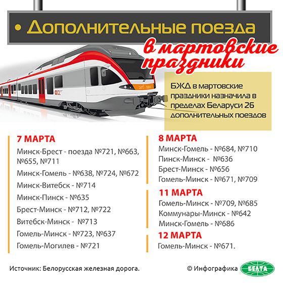 Дополнительные поезда по Беларуси в мартовские праздники