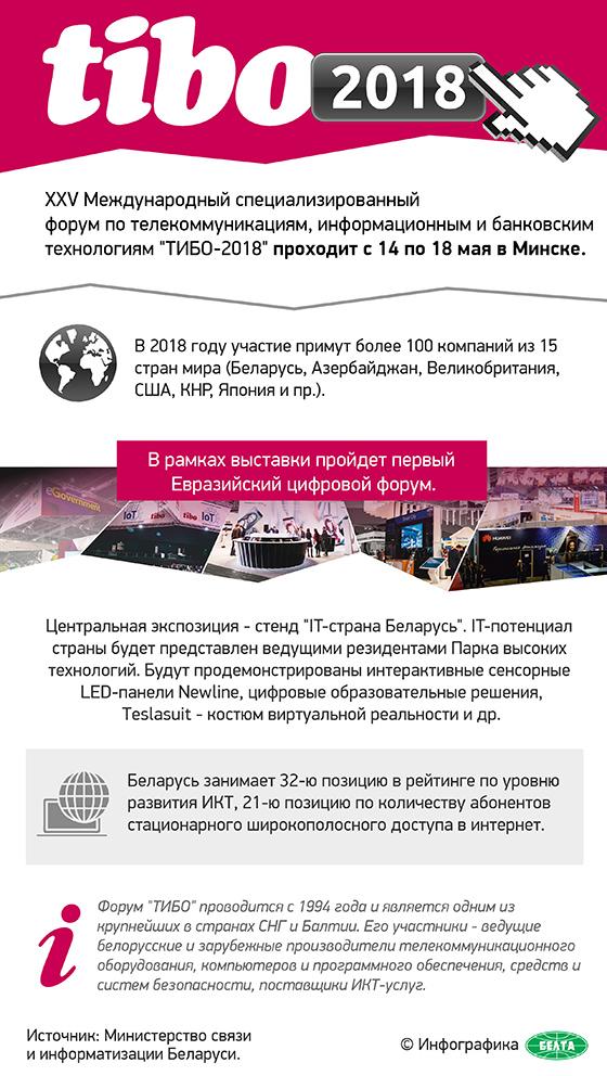 """""""ТИБО-2018"""""""