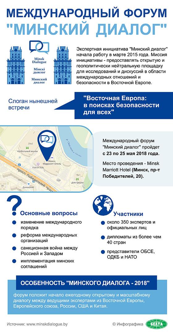"""Международный форум """"Минский диалог"""""""