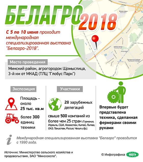 """Белагро-2018"""