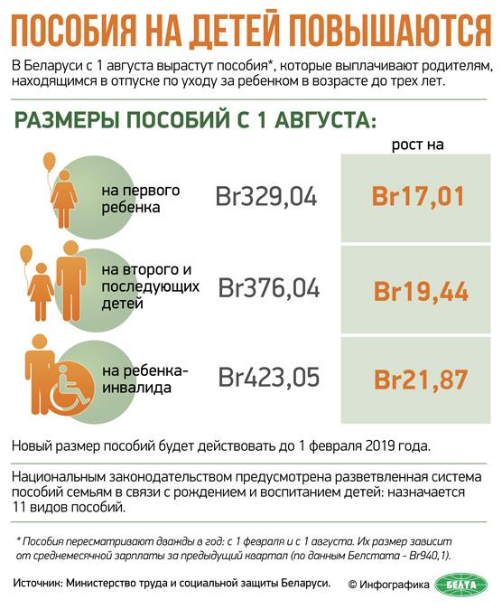 Пособия на детей повышаются с 1 августа