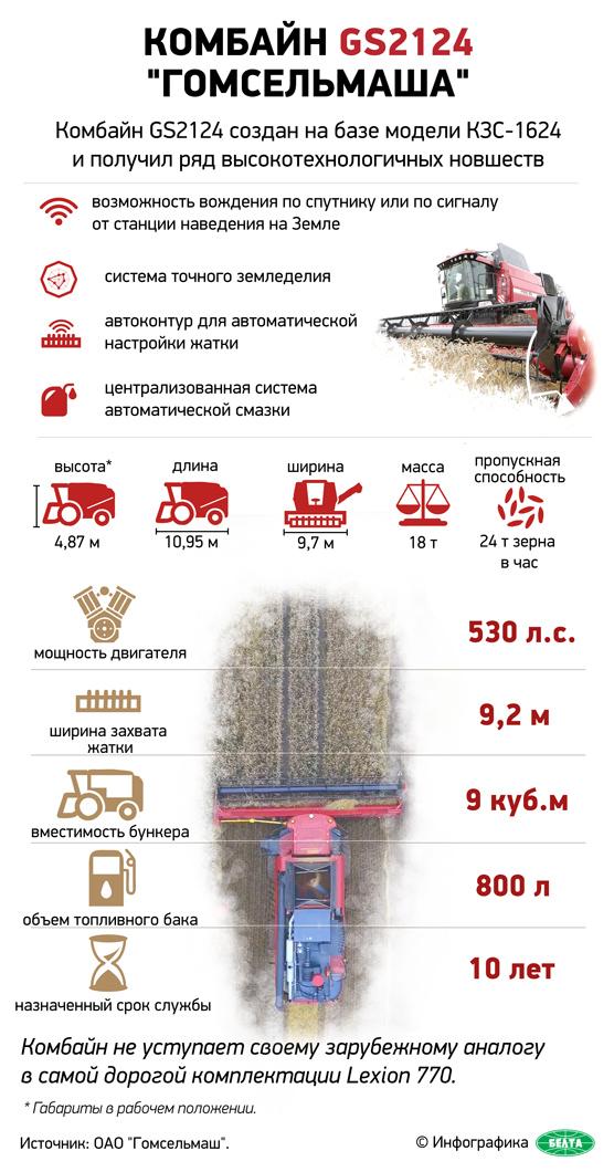 "Комбайн GS2124 ОАО ""Гомсельмаш"""