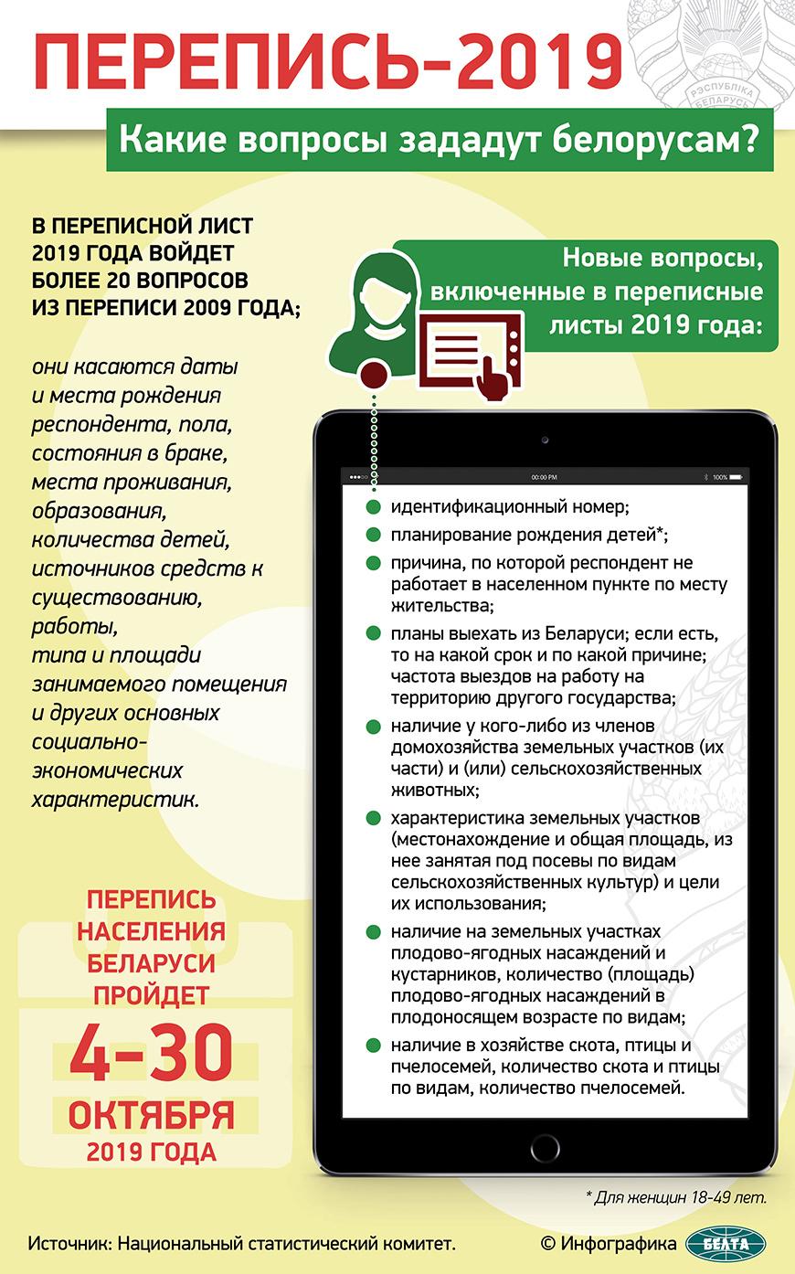 Перепись-2019. Какие вопросы зададут белорусам?