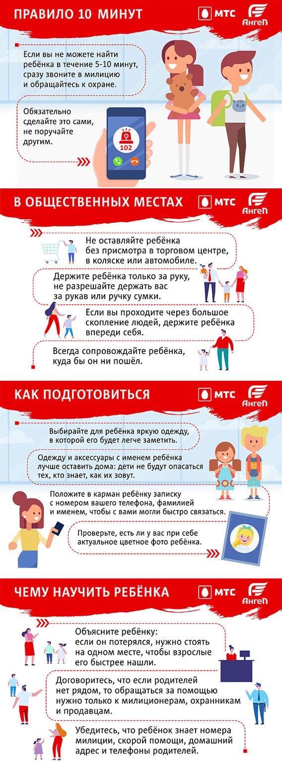 """Принцип 10 минут и первый план действий: правила безопасности для детей в общественных местах от МТС и ПСО """"Ангел"""""""