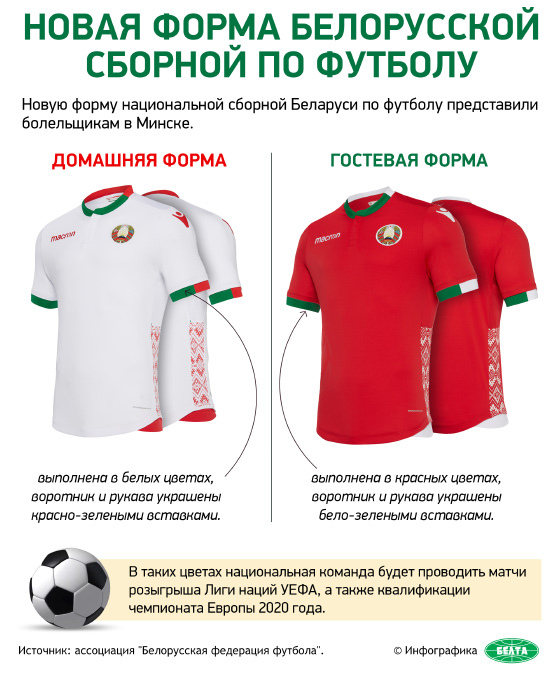 Новая форма сборной Беларуси по футболу