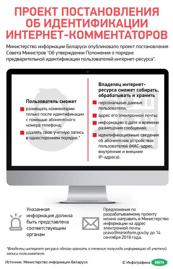 Проект постановления об идентификации интернет-комментаторов