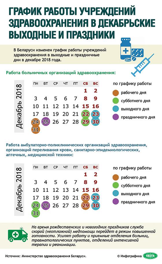 График работы учреждений здравоохранения в декабрьские выходные и праздники