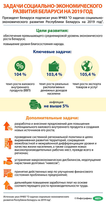 Задачи социально-экономического развития Беларуси на 2019 год