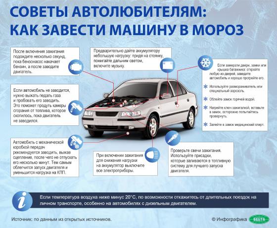 Советы автолюбителям: как завести машину в мороз