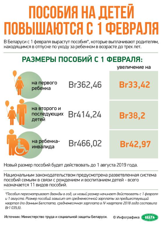 Пособия на детей повышаются с 1 февраля