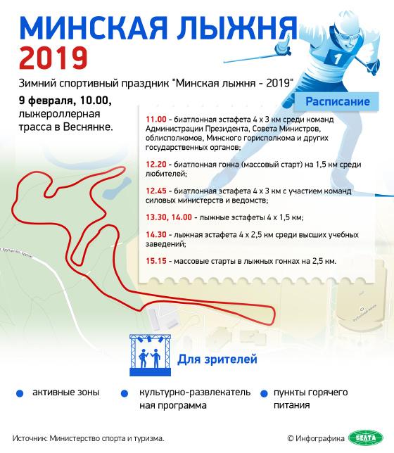 Минская лыжня - 2019