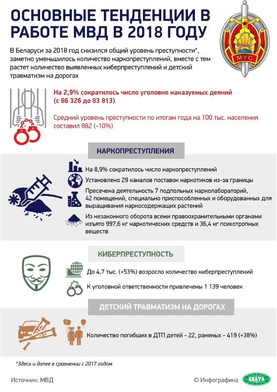 Основные тенденции в работе МВД в 2018 году