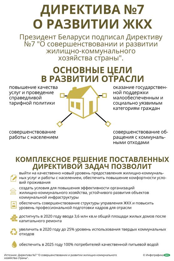 Директива №7 о развитии ЖКХ