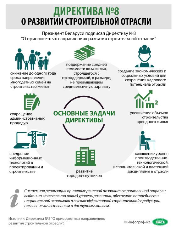 Директива №8 о развитии строительной отрасли