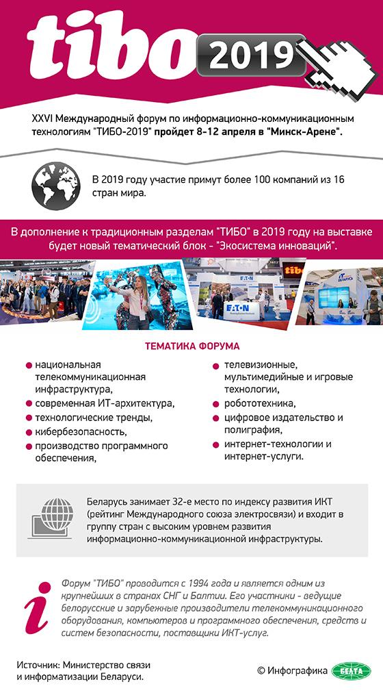 """""""ТИБО-2019"""""""