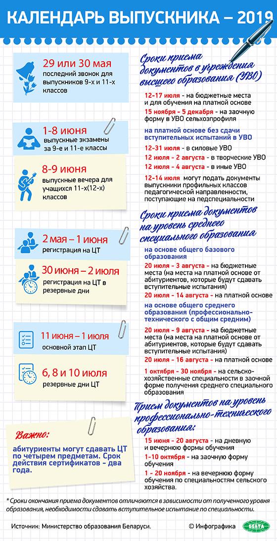 Календарь выпускника-2019
