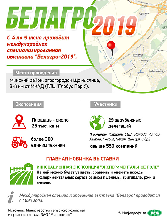 С 4 по 9 июня проходит международная специализированная выставка «Белагро-2019».