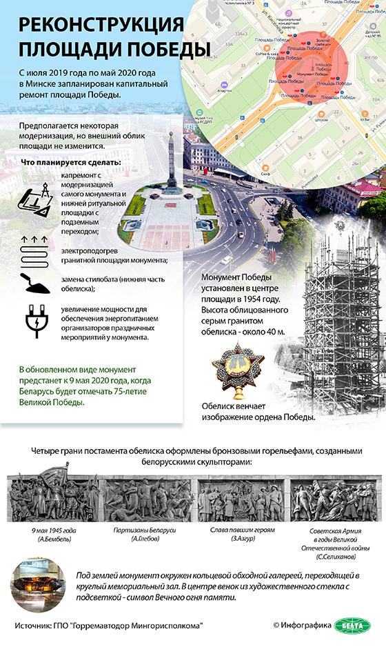 Реконструкция площади Победы