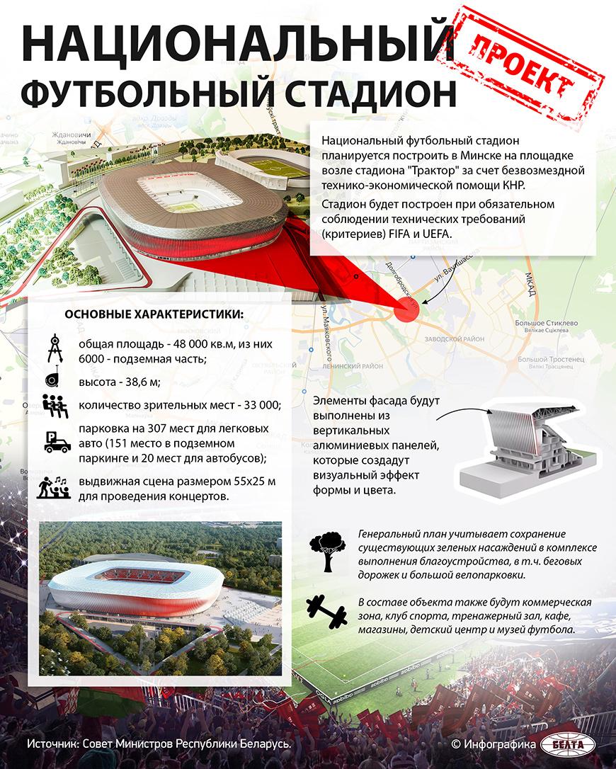 Национальный футбольный стадион (проект)