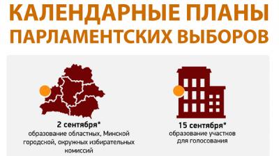Календарные планы парламентских выборов