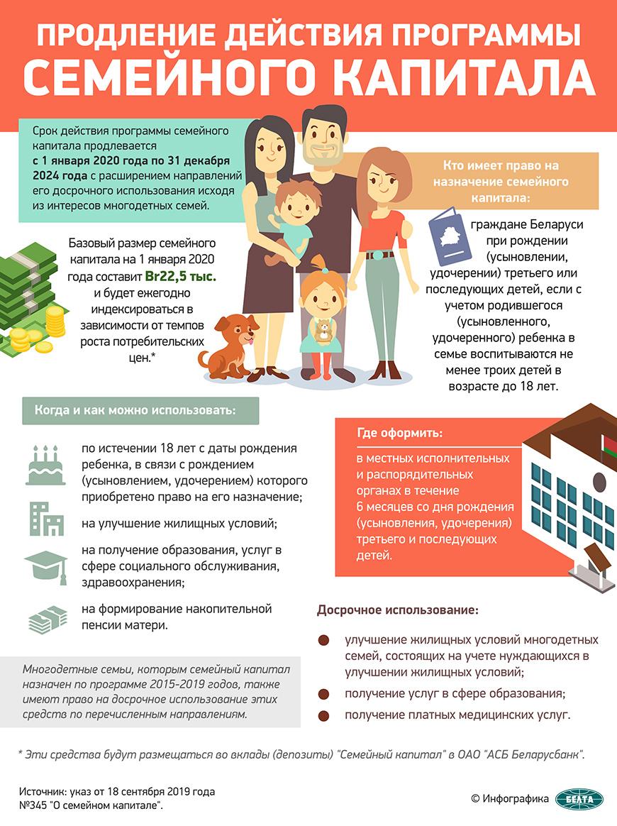 Продление действия программы семейного капитала