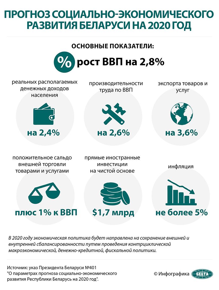 Прогноз социально-экономического развития Беларуси на 2020 год
