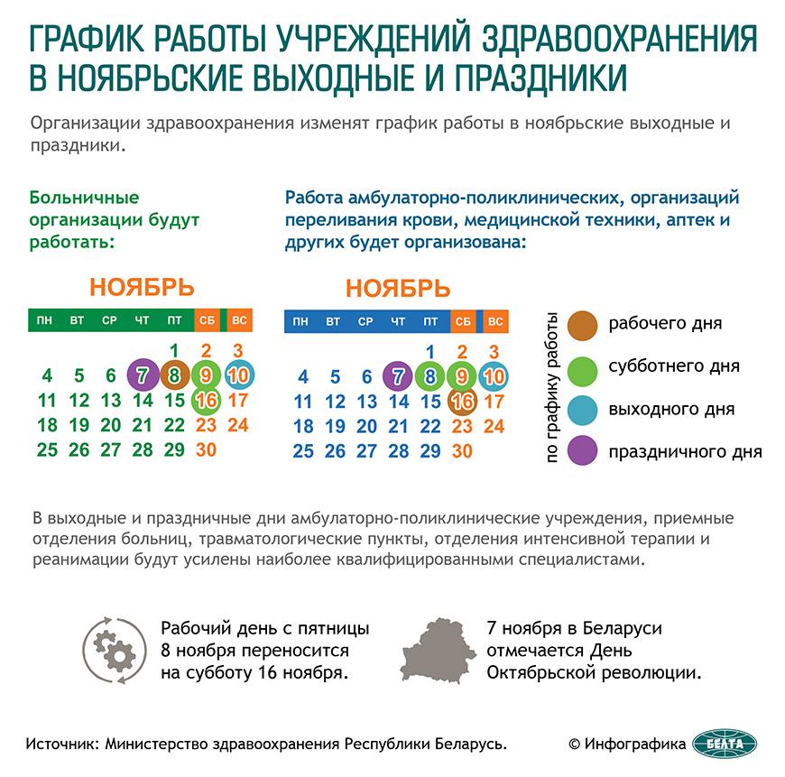 График работы учреждений здравоохранения в ноябрьские выходные и праздники