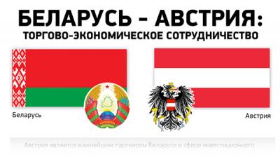 Беларусь - Австрия: торгово-экономическое сотрудничество