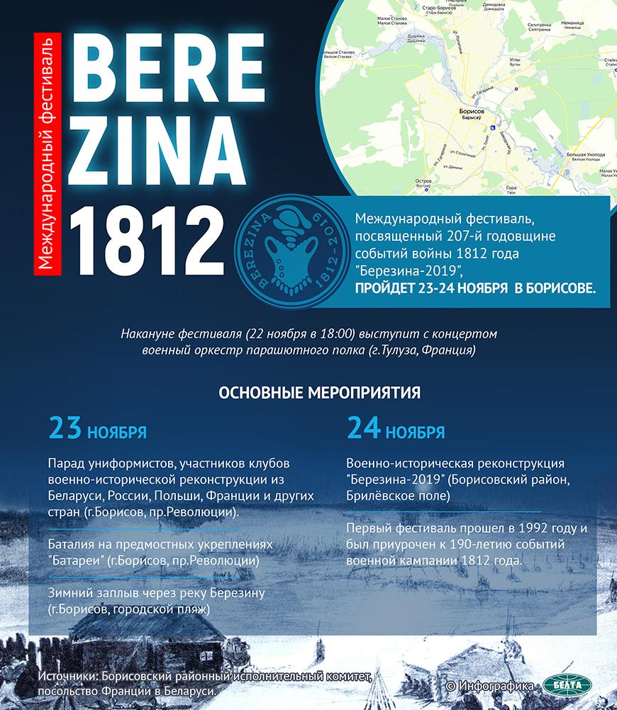 """Международный фестиваль """"Березина-2019"""""""