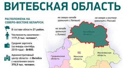 Витебская область