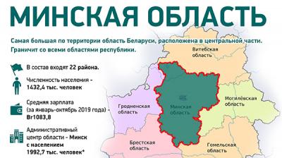 Минская область