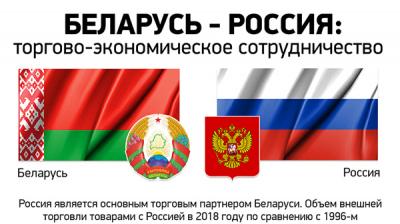 Беларусь - Россия: торгово-экономическое сотрудничество