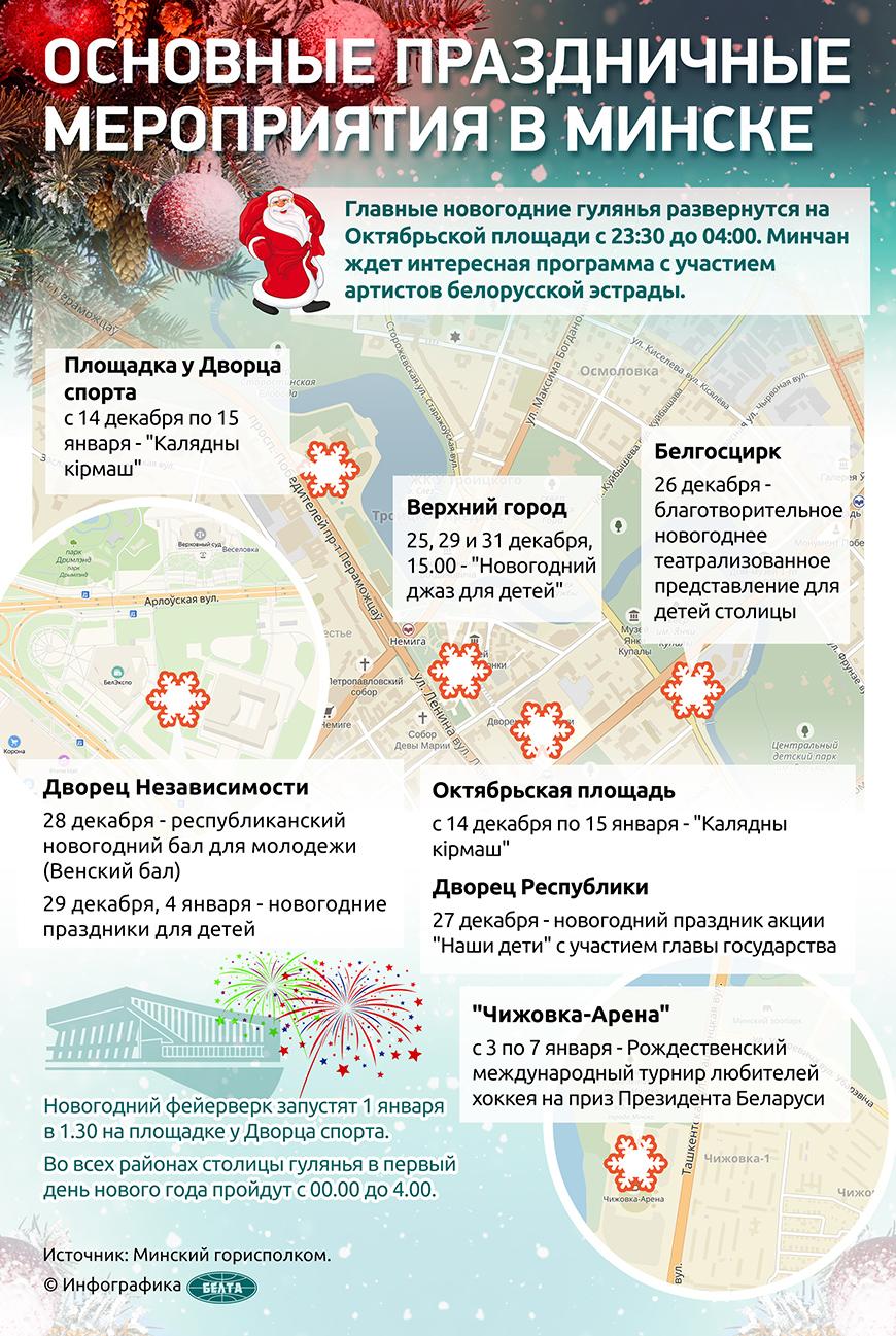 Основные праздничные мероприятия в Минске