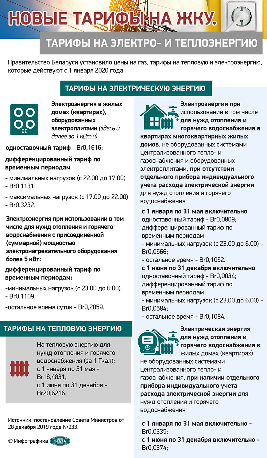Новые тарифы на ЖКУ. Тарифы на электро- и теплоэнергию
