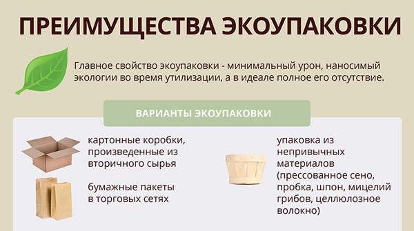 Преимущества экоупаковки