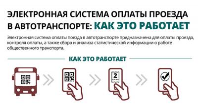 Электронная система оплаты проезда в автотранспорте: как это работает