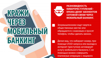 Кражи через мобильный банкинг