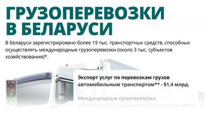 Грузоперевозки в Беларуси