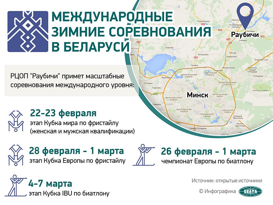 Международные зимние соревнования в Беларуси