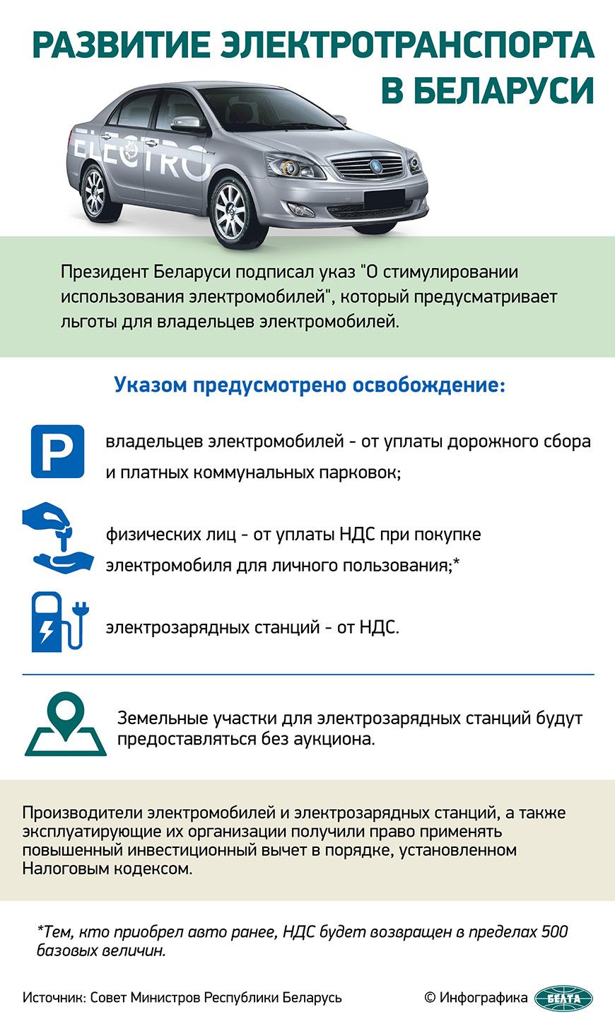 Развитие электротранспорта в Беларуси
