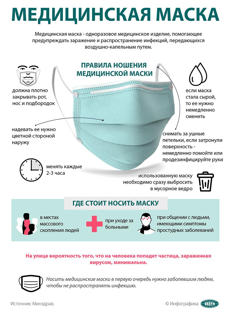 Медицинская маска